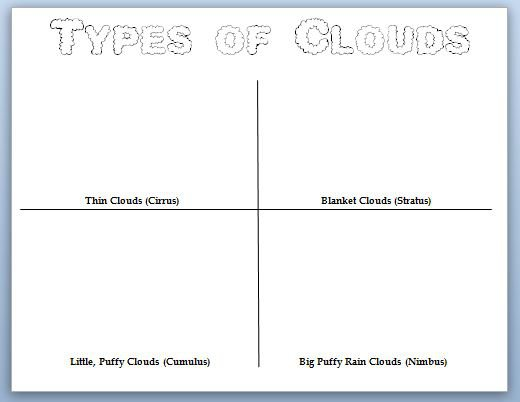 Types Of Clouds Worksheets Printable Worksheets For All