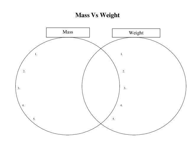 Venn Diagram Mass Vs Weight (physical Science Matter
