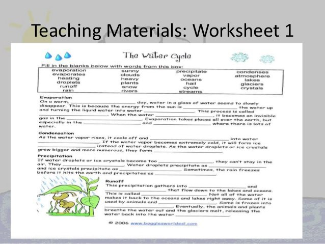 Water Cycle Fill In The Blank Worksheet Worksheets For All