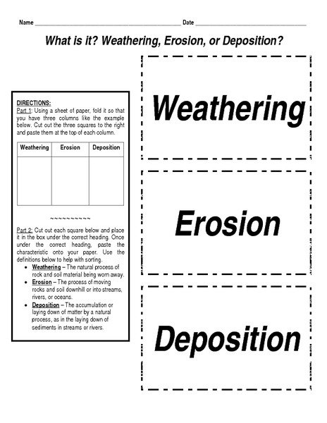 Weathering And Erosion Worksheet Worksheets For All