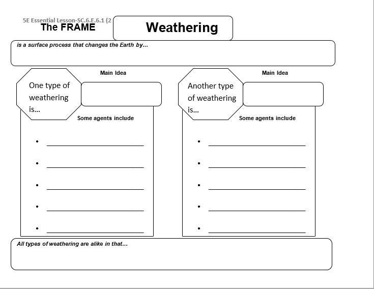Weathering Erosion And Deposition Worksheet Worksheets For All