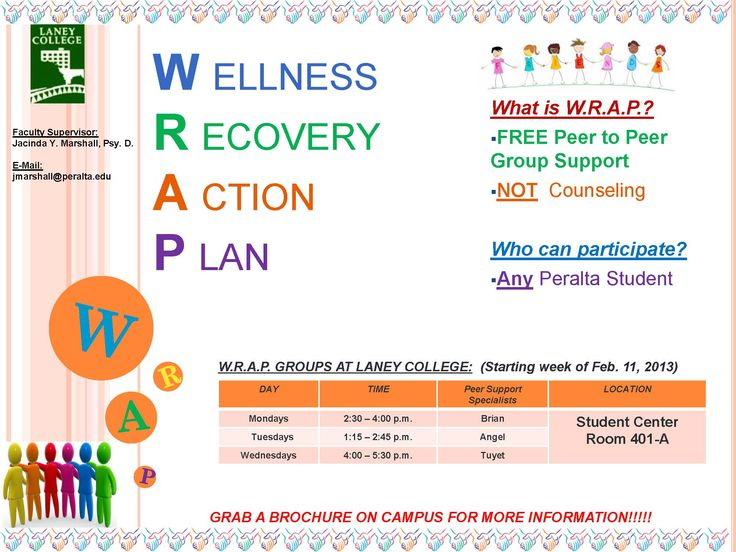 Wellness Recovery Action Plan Worksheet Template – Project