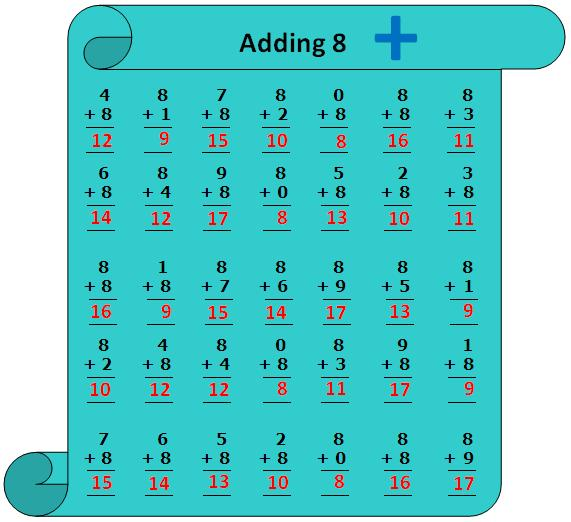 Worksheet On Adding 8