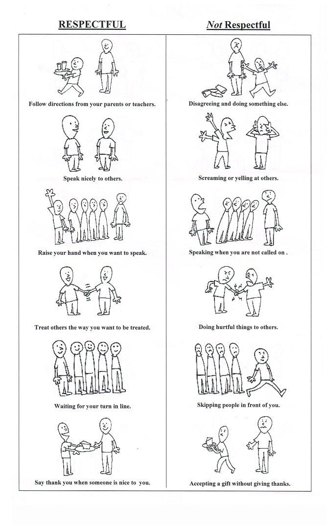 Worksheets On Behavior The Best Worksheets Image Collection