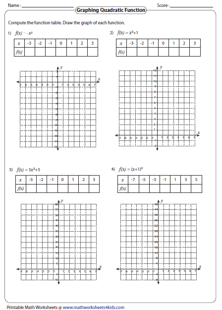Worksheets On Function Tables And Graphs