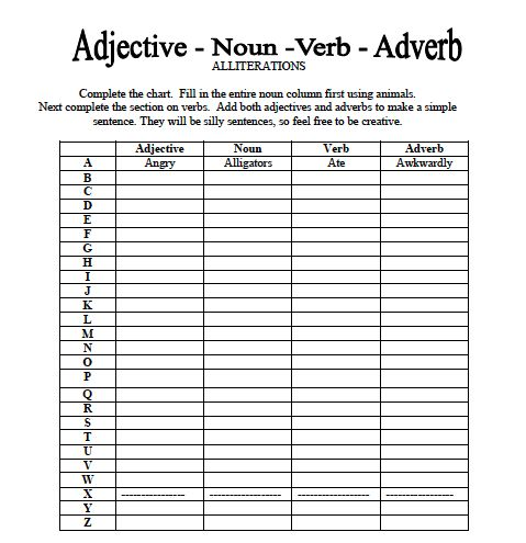 Worksheets To Identify Nouns Verbs Adjectives
