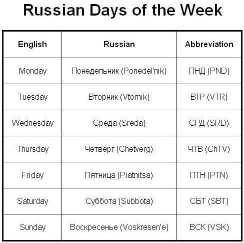 136 Best Russian Self