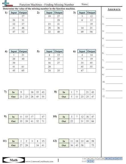 25 Best Algebra And Patterning Images On Free Worksheets Samples