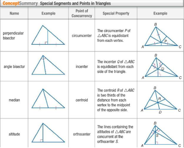 6 2 Special Segments In Triangles