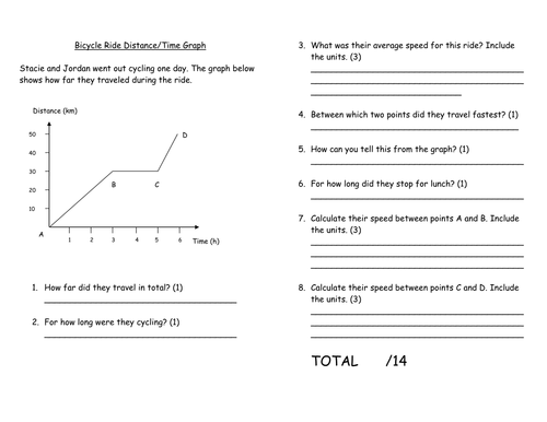 Acceleration Calculations Worksheet Velocity And Acceleration