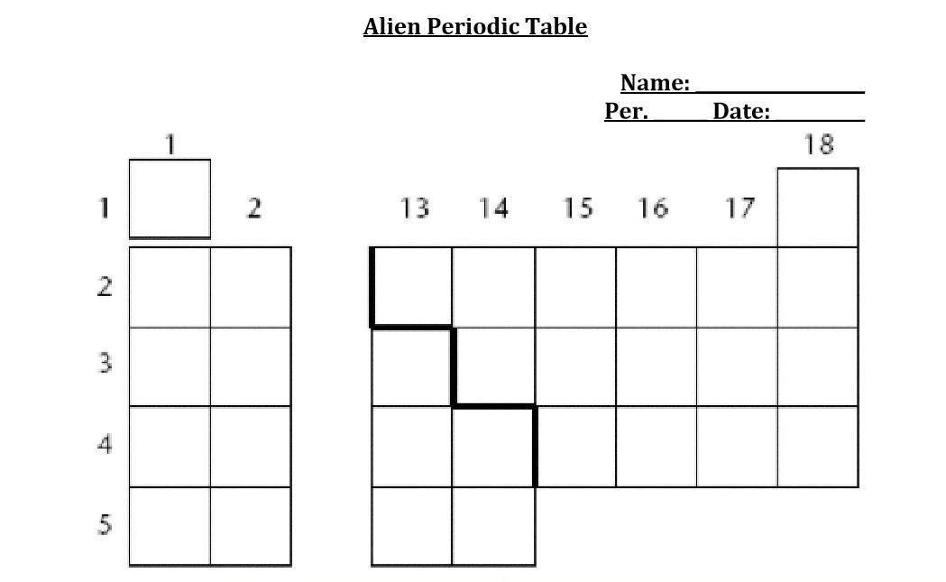 Alien Periodic Table Worksheet Captures Enjoyable