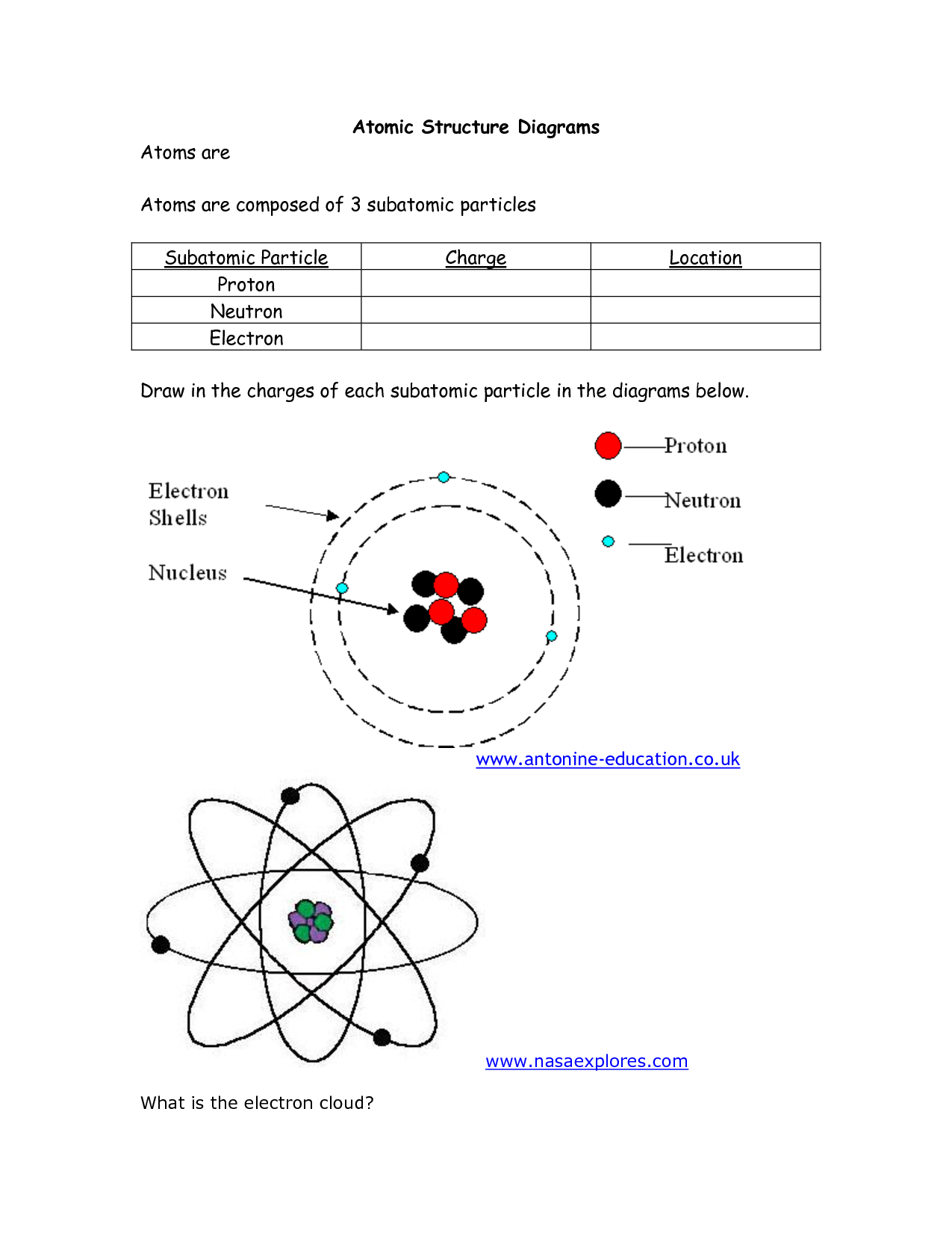 Atomic Structure Worksheet By Kmicklewright Teaching Resources Tes