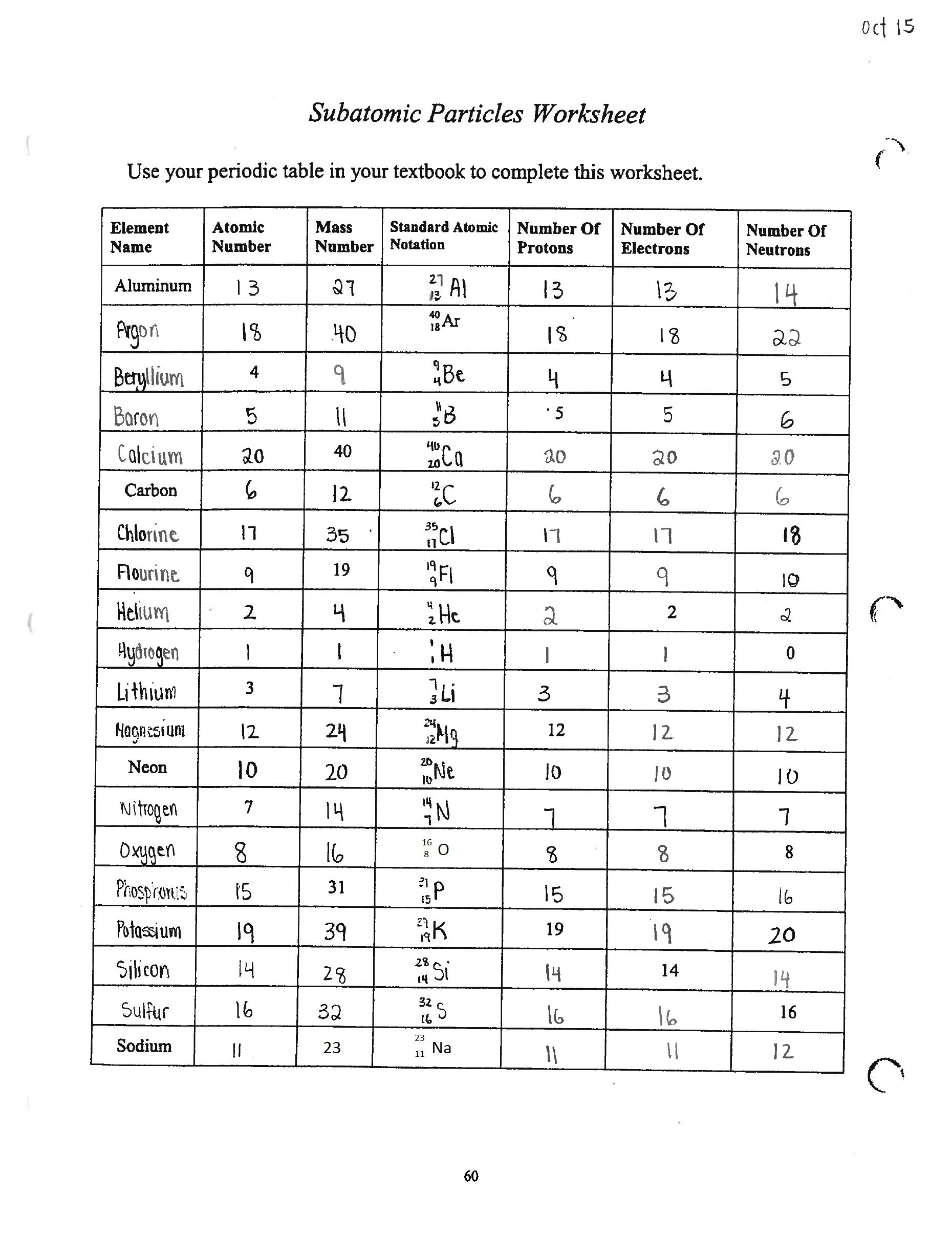 Atomic Structure Worksheet Part A Subatomic Particles