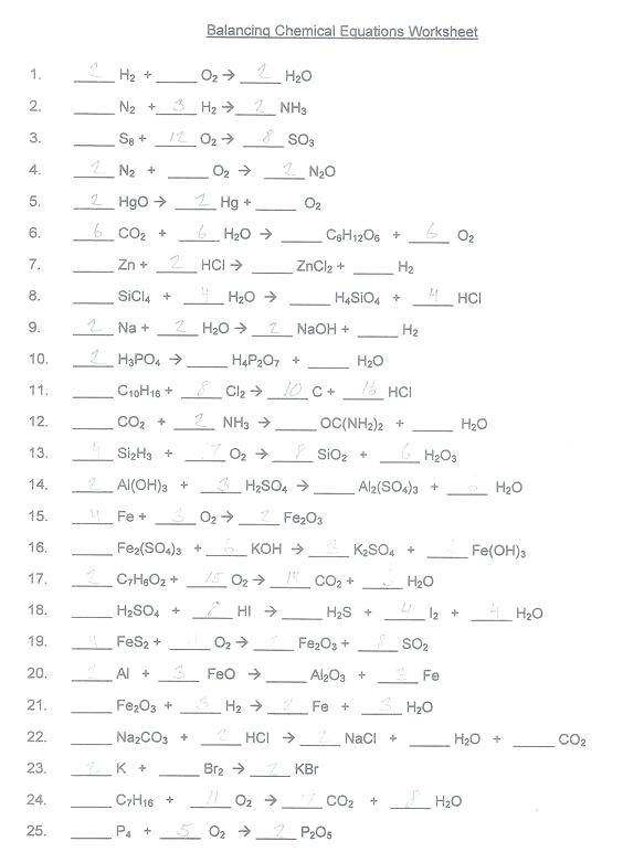 Balancing Chemical Equations Worksheet Answers 1 25 Balancing