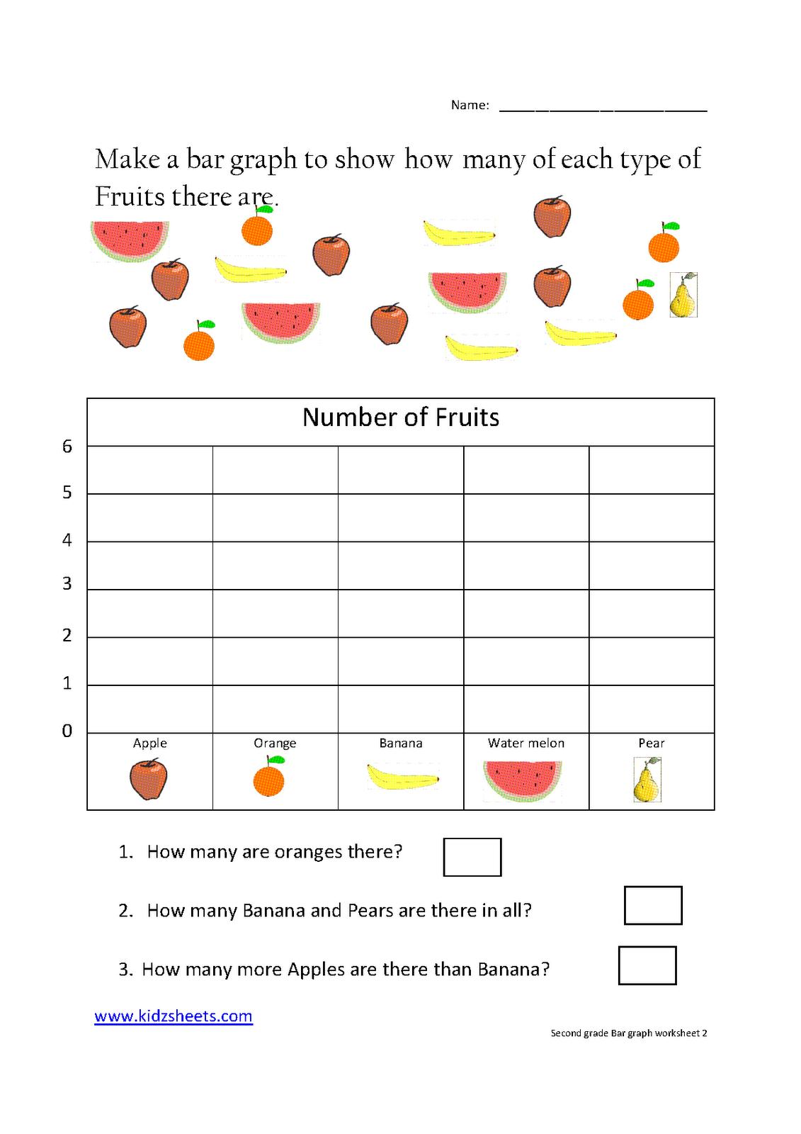 Bar Graph Worksheet For 1st Grade