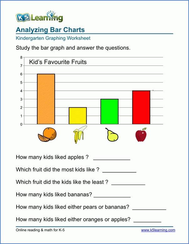 Bar Graph Worksheets For Kindergarten