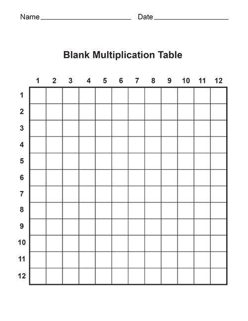 Best 25 Multiplication Table Printable Ideas On Free Worksheets Samples Times