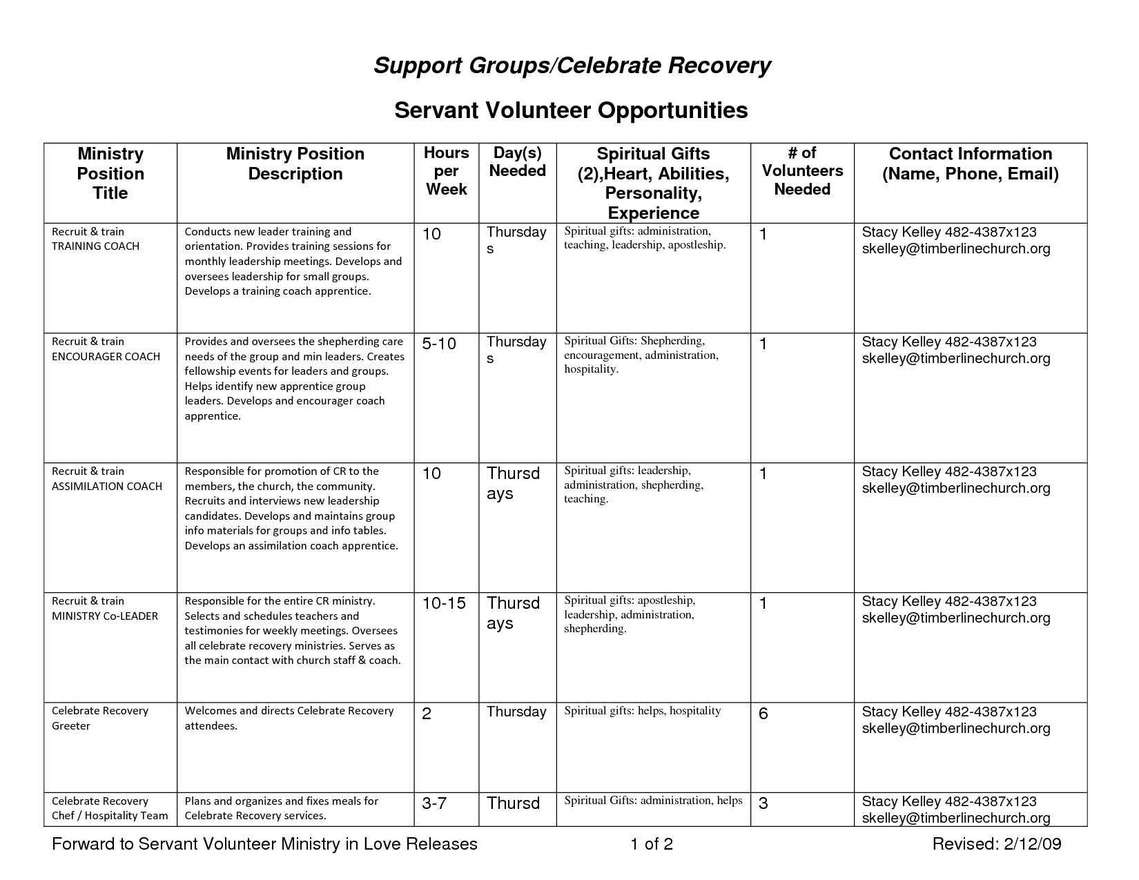 Celebrate Recovery Inventory Worksheet Images