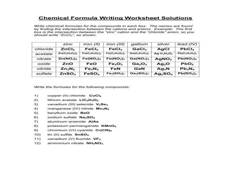 Chemical Formula Writing Worksheet Write Chemical Formulas