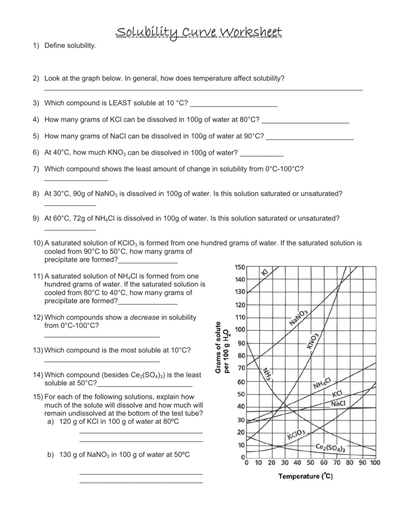 Chemistry Interpreting Solubility Curve Lab Worksheet Answers