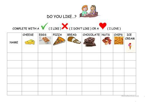 Class Survey Likes Dislikes Food Worksheet
