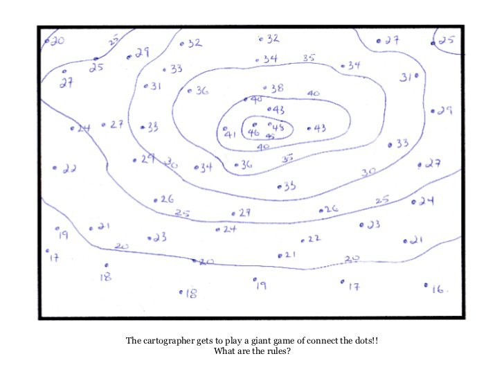 Contour Lines Worksheet