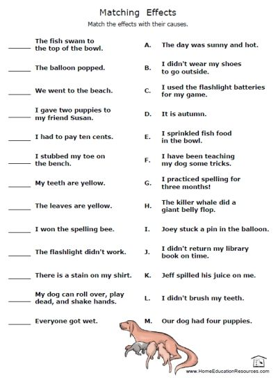 Cosy English Language Arts Worksheets High School For 37 Best