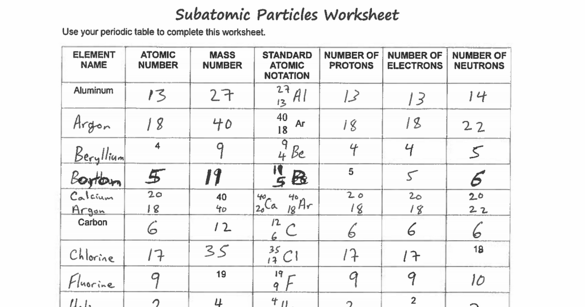 Drawing Atomic Structures Worksheet Subatomic Particles And