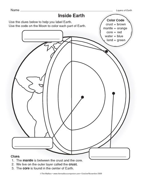 Earth's Interior Worksheet Layers Of The Earth Worksheet Earths