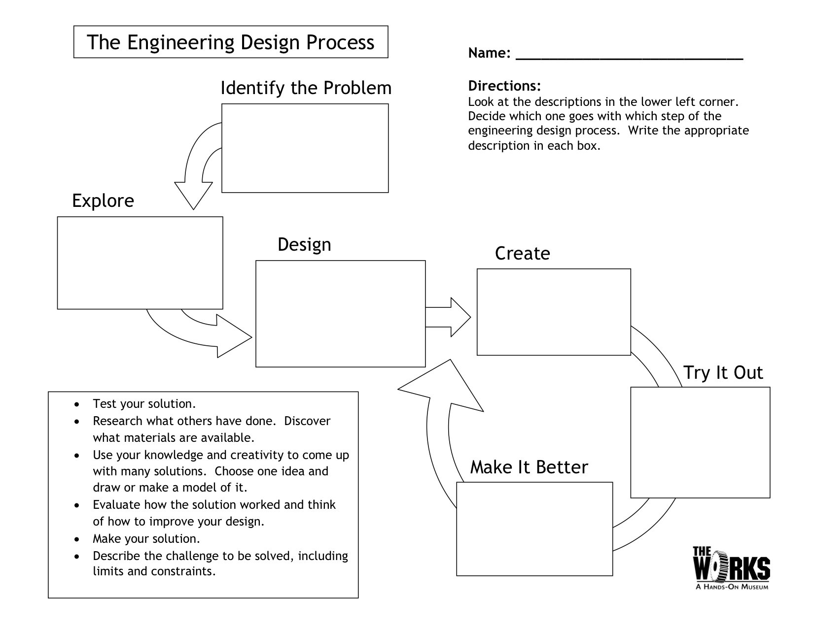 Egfi For Teachers Lesson The Engineering Design Process Which Step