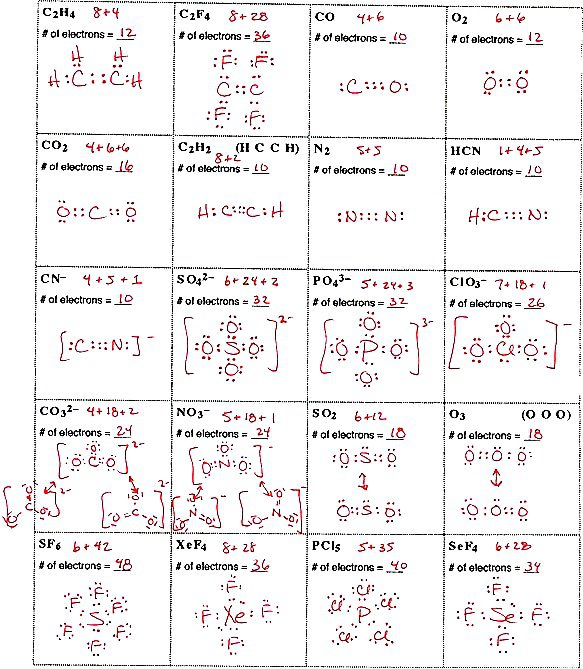 Electron Dot Diagrams And Lewis Structures Worksheet Answers