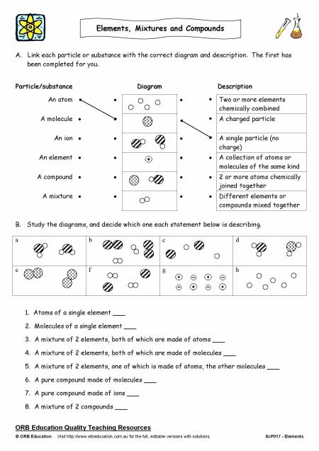 Elements Compounds & Mixtures Worksheet Answers Elements Mixtures