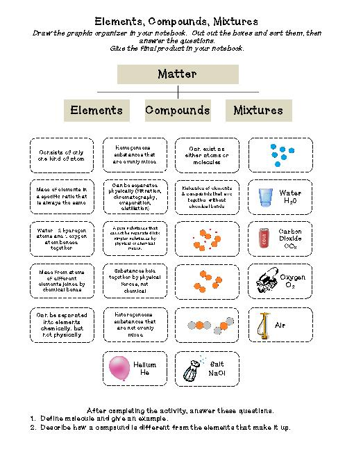 Elements Compounds And Mixtures Worksheet Elements Compounds And