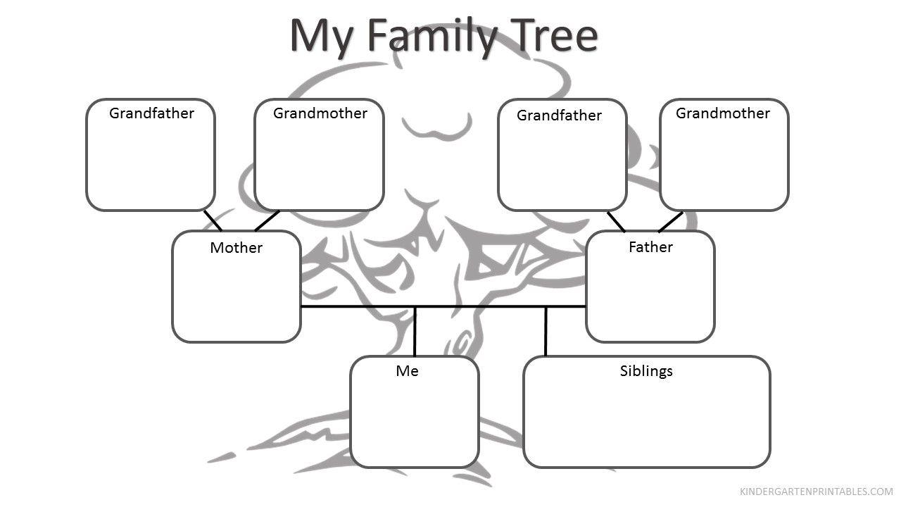 Family Tree Worksheet Printable A10acc3a810a857e65e4973ada98ff02