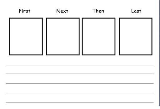 First Next Last Worksheets For Kindergarten & Pattern Worksheets