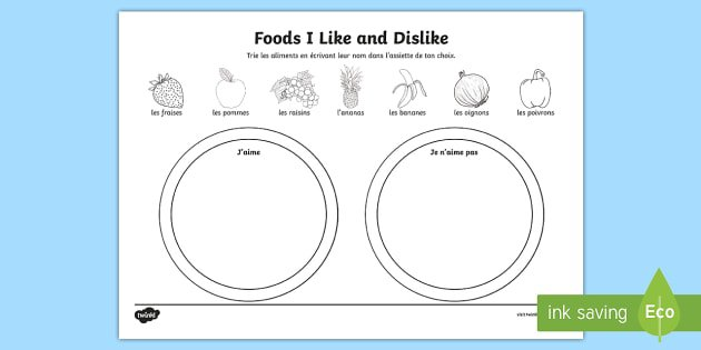 Foods I Like And Dislike Worksheet   Activity Sheet French
