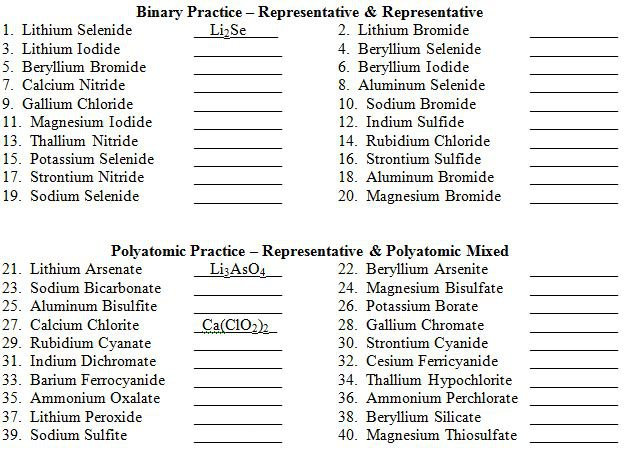 Formulas With Polyatomic Ions Worksheet Worksheets For All