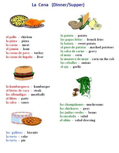 Free Food In Spanish Worksheet Packet