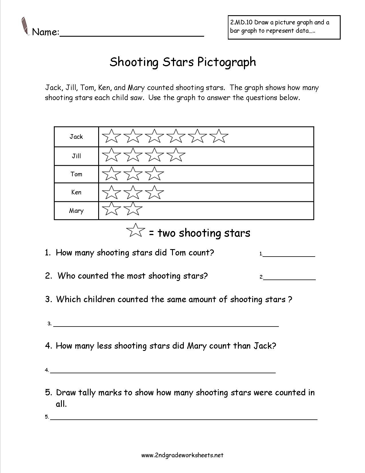Free Printable Pictograph Worksheets 1st Grade
