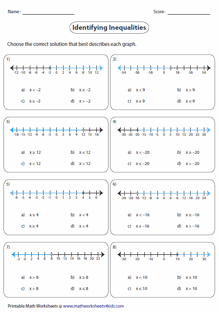 Graphing Inequalities Worksheet Inequalities Worksheets Download