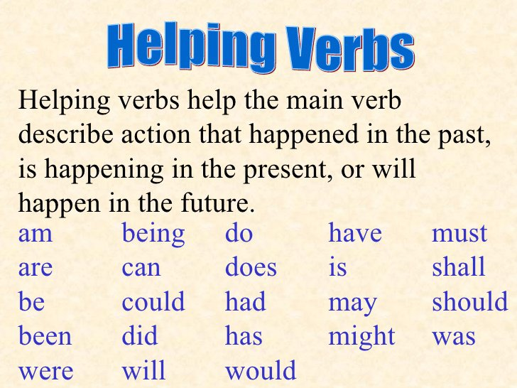 Helping Verb Worksheets 3rd Grade Worksheets For All