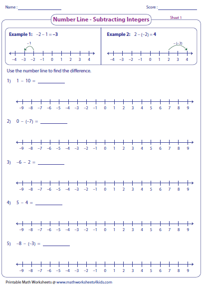 Ideas Of Number Lines Worksheets For Reference