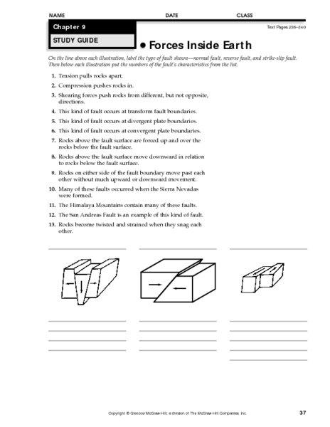 Inside Earth Worksheets Worksheets For All