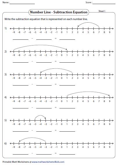 Integers On A Number Line Worksheets