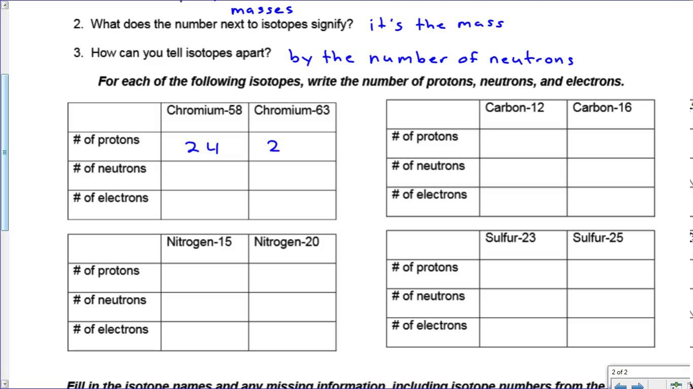 Isotopes And Ions Practice Worksheet Answer Key Chemistry Atomic