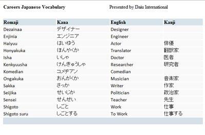 Japanese Words Worksheet