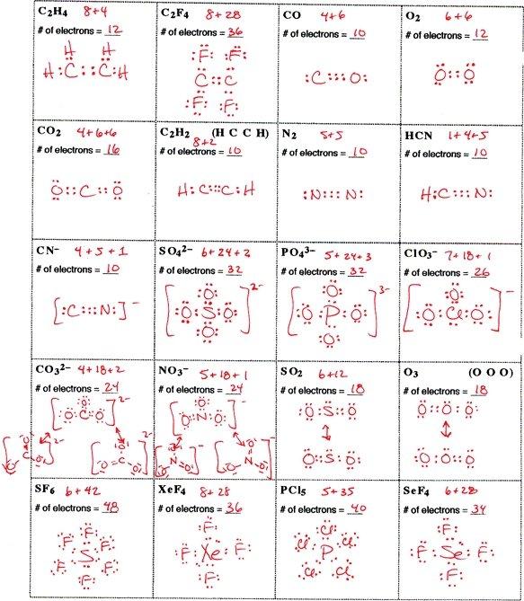 Lewis Structures Worksheet Worksheets For All