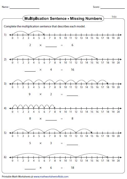 Multiplication Using Number Line Worksheets