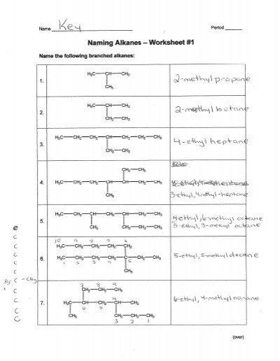 Naming Alkanes Worksheet 1 Answers Pdf