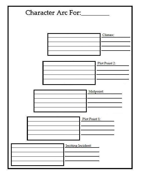 Novel Character Development Worksheet Worksheets For All